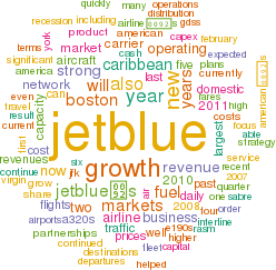 jetblue airways: challenges ahead essay Intergrated essay: value chain analysis  jetblue airways is currently in the formalization stage of the  is still making profit despite the many challenges.