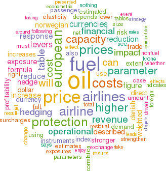 Aviation Strategy - Airline risk management strategies: fuel