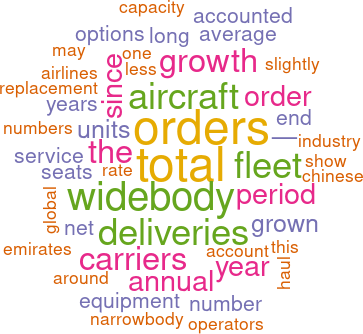 Aviation Strategy - Widebody world: growth / replacement trends