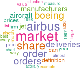 Aviation Strategy - The manufacturers' market share game